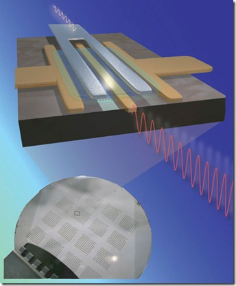 graphene-transistor
