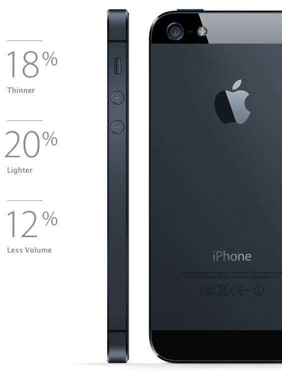 iphone 5 changes