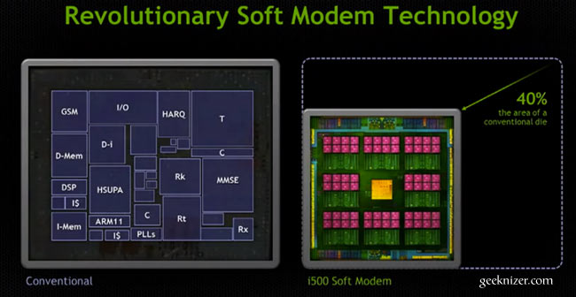 i500 soft modem lte processor from tegra 4
