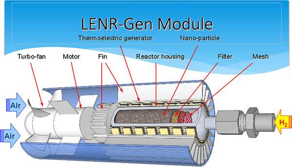 lenr-module