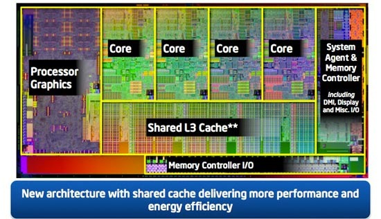 intel-sandy-architecture