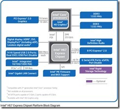 intelcore2011-architecture